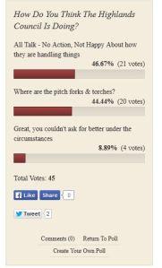 2013 poll
